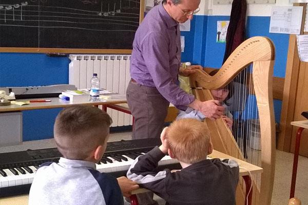 ORCHESTRA DI PIANOFORTI